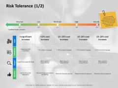 Risk Tolerance Strategy Ppt PowerPoint Presentation Slides Outline