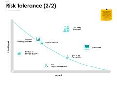 Risk Tolerance Supplier Default Ppt PowerPoint Presentation Styles Images