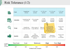 Risk Tolerance Template 1 Ppt PowerPoint Presentation Styles Aids