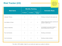Risk Tracker Planning Ppt PowerPoint Presentation Gallery Guidelines