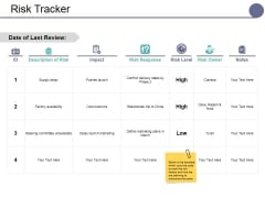 Risk Tracker Ppt PowerPoint Presentation Layouts Slide