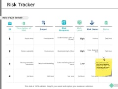 Risk Tracker Ppt PowerPoint Presentation Outline Examples
