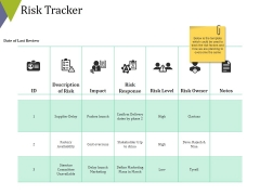 Risk Tracker Ppt PowerPoint Presentation Pictures Objects
