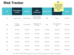Risk Tracker Ppt Powerpoint Presentation Professional Example Introduction