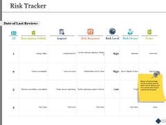 Risk Tracker Ppt PowerPoint Presentation Show Structure