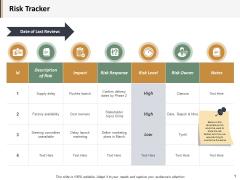 Risk Tracker Ppt PowerPoint Presentation Summary