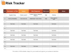 Risk Tracker Risk Estimator Ppt PowerPoint Presentation Styles Files