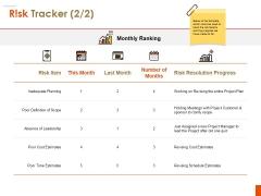 Risk Tracker Template 2 Ppt PowerPoint Presentation Outline Skills