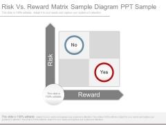Risk Vs Reward Matrix Sample Diagram Ppt Sample