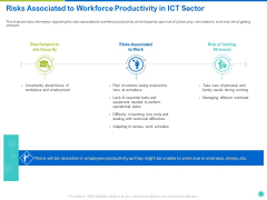 Risks Associated To Workforce Productivity In ICT Sector Ppt Slides Model PDF