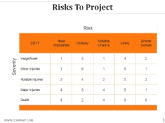 Risks To Project Ppt PowerPoint Presentation Professional Master Slide