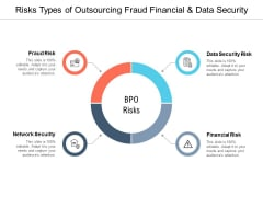 Risks Types Of Outsourcing Fraud Financial And Data Security Ppt PowerPoint Presentation File Example
