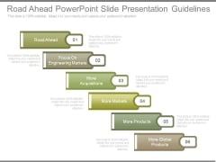Road Ahead Powerpoint Slide Presentation Guidelines