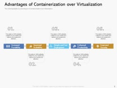 Road Digital Transformation Through Containerization Advantages Of Containerization Over Virtualization Structure PDF