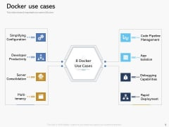 Road Digital Transformation Through Containerization Docker Use Cases Structure PDF