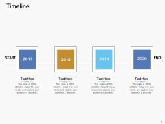 Road Digital Transformation Through Containerization Timeline Infographics PDF