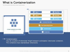 Road Digital Transformation Through Containerization What Is Containerization Sample PDF