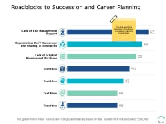 Roadblocks To Succession And Career Planning Ppt PowerPoint Presentation Slides Design Ideas