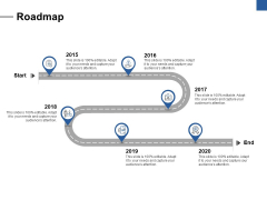 Roadmap 2015 To 2020 Ppt PowerPoint Presentation Model Rules