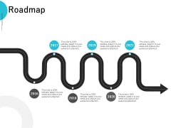 Roadmap 2017 To 2020 Ppt PowerPoint Presentation Model Templates