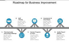Roadmap For Business Improvement Ppt PowerPoint Presentation Icon Clipart