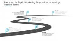 Roadmap For Digital Marketing Proposal For Increasing Website Traffic Summary PDF