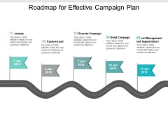 Roadmap For Effective Campaign Plan Ppt PowerPoint Presentation File Diagrams