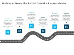 Roadmap For Process Flow For Web Conversion Rate Optimization Sample PDF