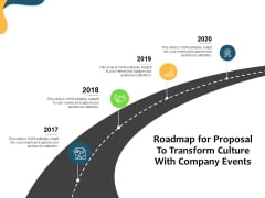 Roadmap For Proposal To Transform Culture With Company Events Ppt Ideas Aids PDF