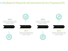 Roadmap For Research And Innovation Service Proposal 2016 To 2019 Ppt PowerPoint Presentation Portfolio Objects PDF