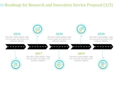 Roadmap For Research And Innovation Service Proposal 2016 To 2020 Ppt PowerPoint Presentation Layouts Professional PDF