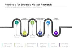 Roadmap For Strategic Market Research Ppt PowerPoint Presentation Portfolio Themes PDF