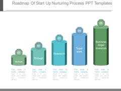 Roadmap Of Start Up Nurturing Process Ppt Templates