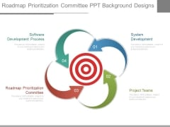 Roadmap Prioritization Committee Ppt Background Designs