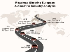 Roadmap Showing European Automotive Industry Analysis Ppt PowerPoint Presentation Infographics Shapes