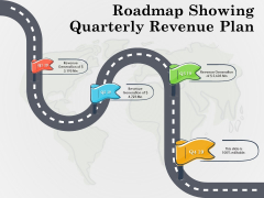 Roadmap Showing Quarterly Revenue Plan Ppt PowerPoint Presentation Styles Infographic Template
