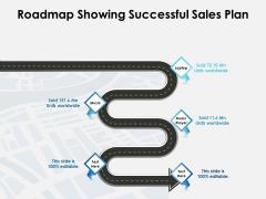 Roadmap Showing Successful Sales Plan Ppt PowerPoint Presentation Gallery Slide