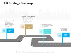 Roadmap Strategic Human Resource HR Strategy Roadmap Ppt File Slide Download PDF