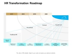 Roadmap Strategic Human Resource HR Transformation Roadmap Ppt Icon Tips PDF