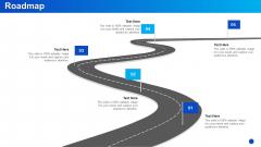 Roadmap Structure PDF