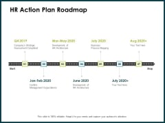Roadmap Success People Analytics HR Action Plan Roadmap Ppt Inspiration Display PDF