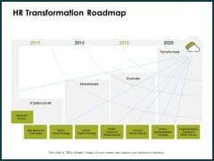 Roadmap Success People Analytics HR Transformation Roadmap Ppt Icon Picture PDF