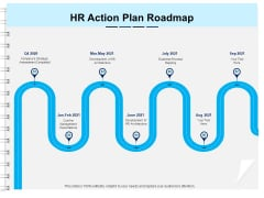 Roadmap Successful HR Technology Strategy HR Action Plan Roadmap Ppt Show Diagrams PDF