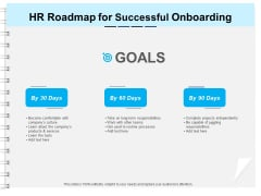 Roadmap Successful HR Technology Strategy HR Roadmap For Successful Onboarding Ppt Show Icons PDF