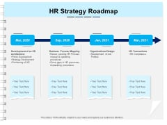 Roadmap Successful HR Technology Strategy HR Strategy Roadmap Ppt Show Infographics PDF