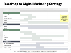Roadmap To Digital Marketing Strategy Ppt PowerPoint Presentation Gallery Slide Download