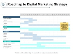 Roadmap To Digital Marketing Strategy Ppt PowerPoint Presentation Pictures Model