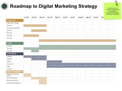 Roadmap To Digital Marketing Strategy Ppt PowerPoint Presentation Styles Graphics Download