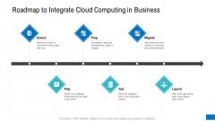 Roadmap To Integrate Cloud Computing In Business Topics PDF