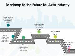 Roadmap To The Future For Auto Industry Ppt PowerPoint Presentation Outline Pictures